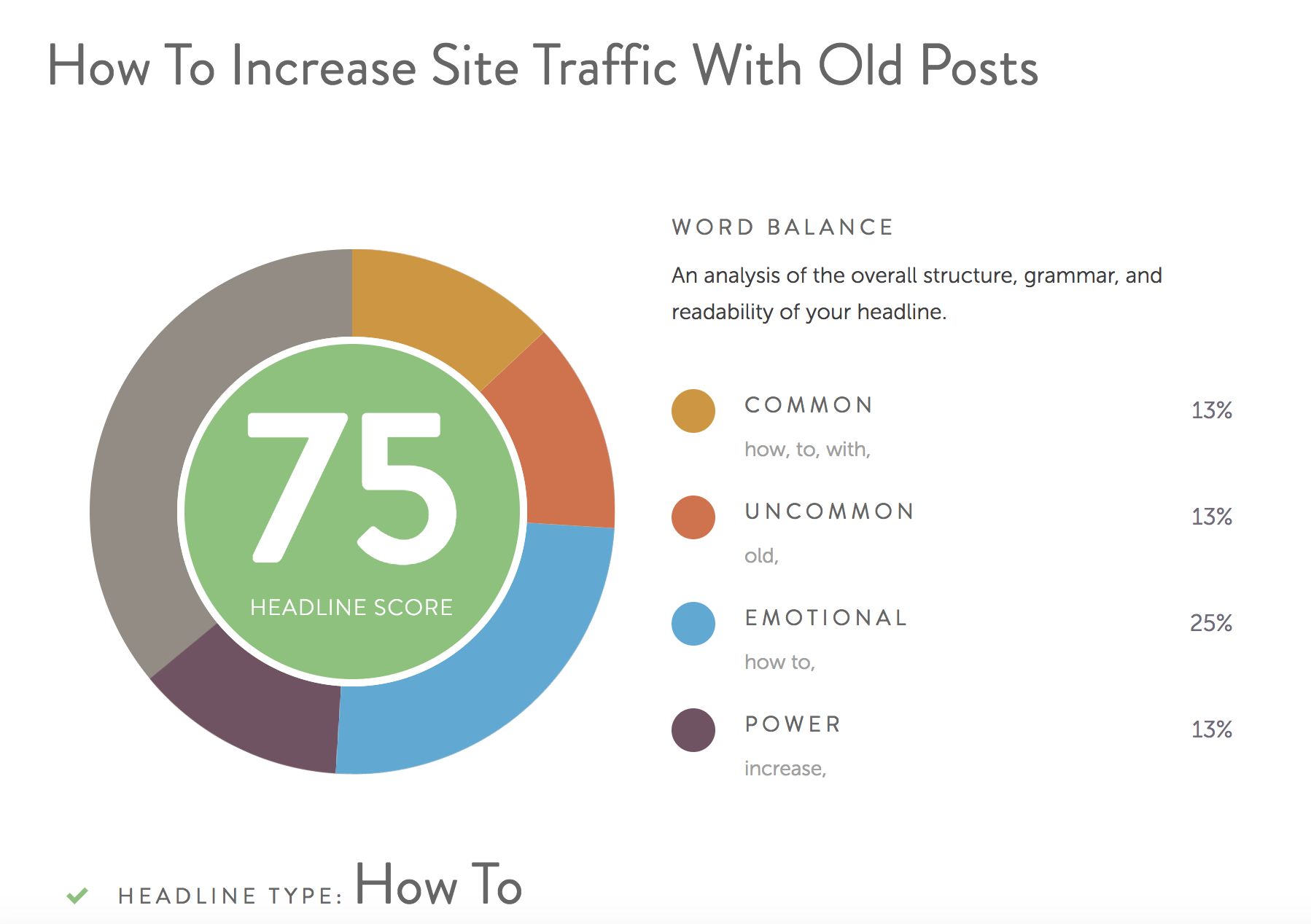 How I really increased my site traffic by over 300% in just two weeks by making 11 simple changes to older posts & without writing any new content | Elle Blonde Luxury Lifestyle Destination & Blog Coaching